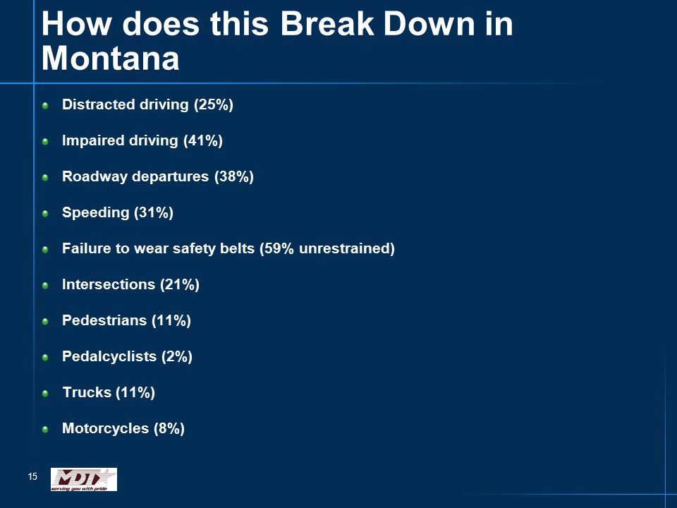 15 How does this Break Down in Montana Distracted driving (25%) Impaired driving (41%) Roadway departures (38%) Speeding (31%) Failure to wear safety