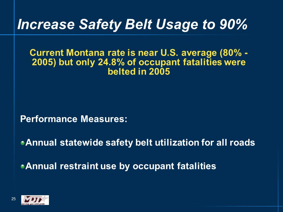 25 Increase Safety Belt Usage to 90% Current Montana rate is near U.S. average (80% - 2005) but only 24.8% of occupant fatalities were belted in 2005