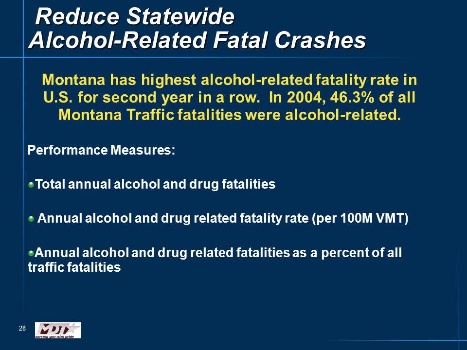 28 Reduce Statewide Alcohol-Related Fatal Crashes Montana has highest alcohol-related fatality rate in U.S.