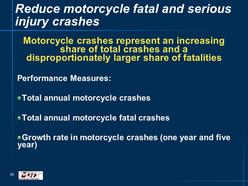 54 Reduce motorcycle fatal and serious injury crashes Motorcycle crashes represent an increasing share of total crashes and a disproportionately larger share of fatalities Performance Measures: Total annual motorcycle crashes Total annual motorcycle fatal crashes Growth rate in motorcycle crashes (one year and five year)