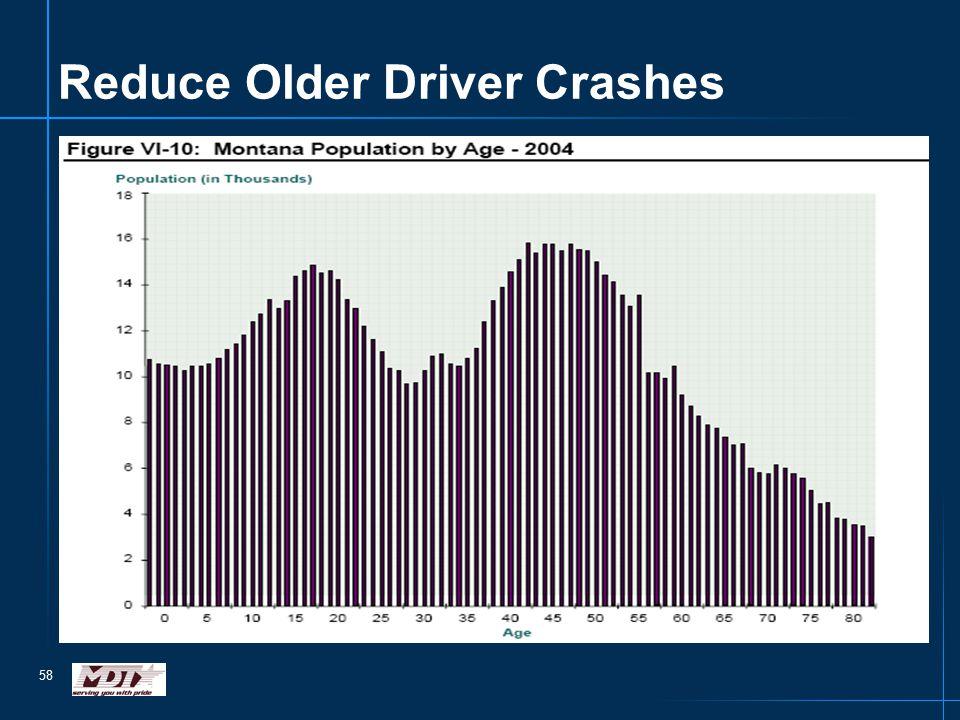 58 Reduce Older Driver Crashes