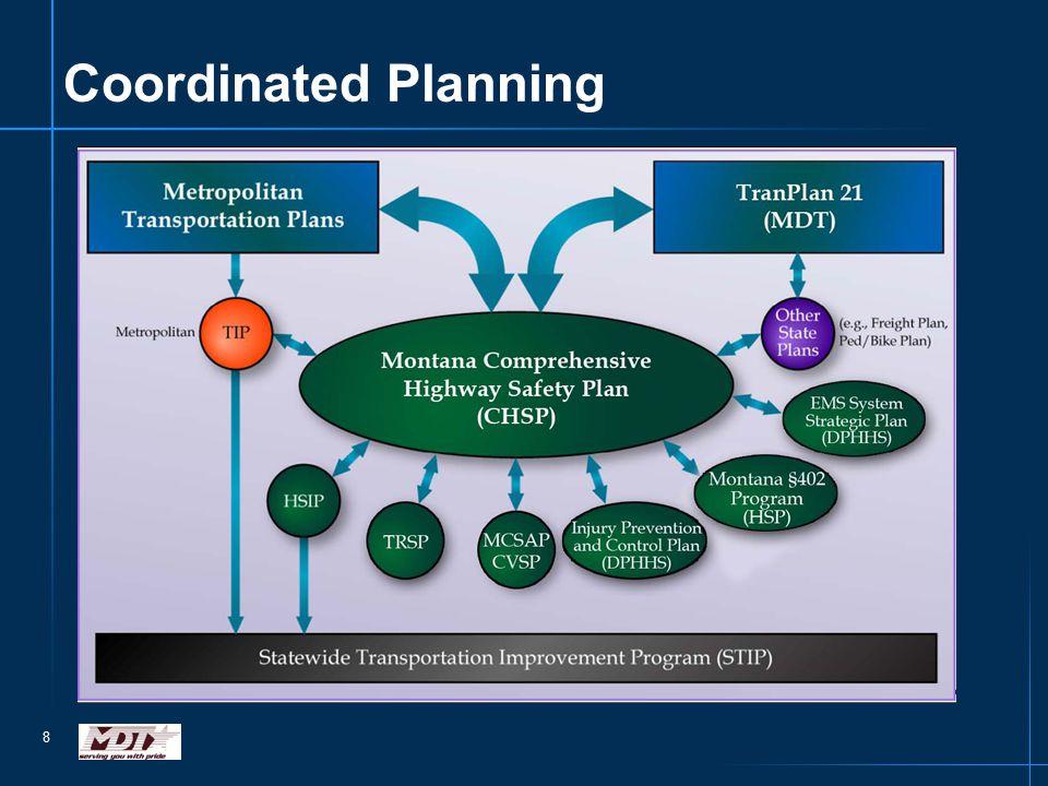 8 Coordinated Planning