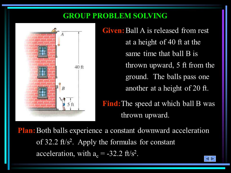 GROUP PROBLEM SOLVING Given:Ball A is released from rest at a height of 40 ft at the same time that ball B is thrown upward, 5 ft from the ground.