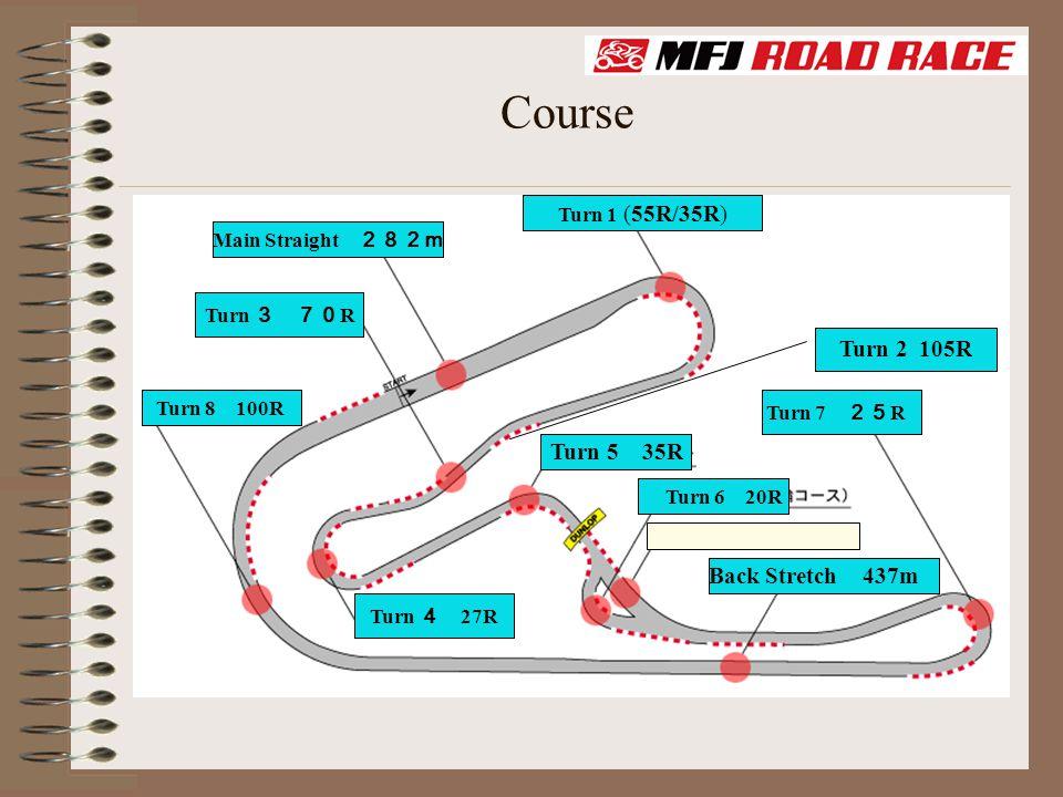 Course Turn 1 (55R/35R) Main Straight 282m Turn 3 70 R Turn 4 27R Turn 6 20R Turn 5 35R Turn 7 25 R Back Stretch 437m Turn 8 100R Turn 2 105R
