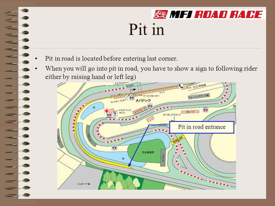 Pit in Pit in road is located before entering last corner. When you will go into pit in road, you have to show a sign to following rider either by rai