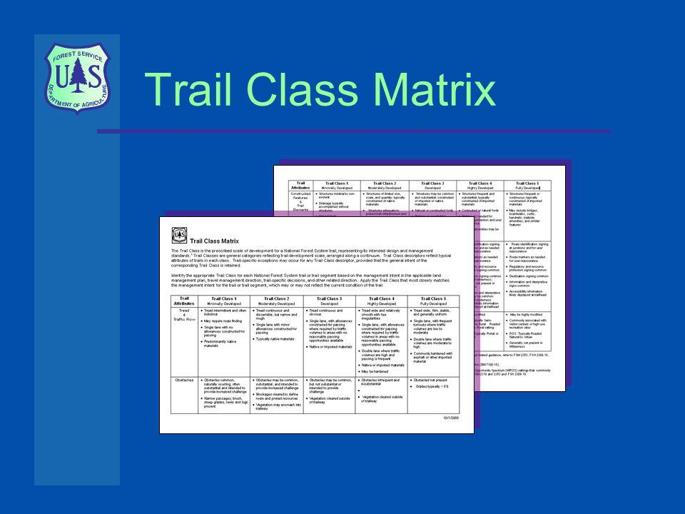 Trail Class Matrix