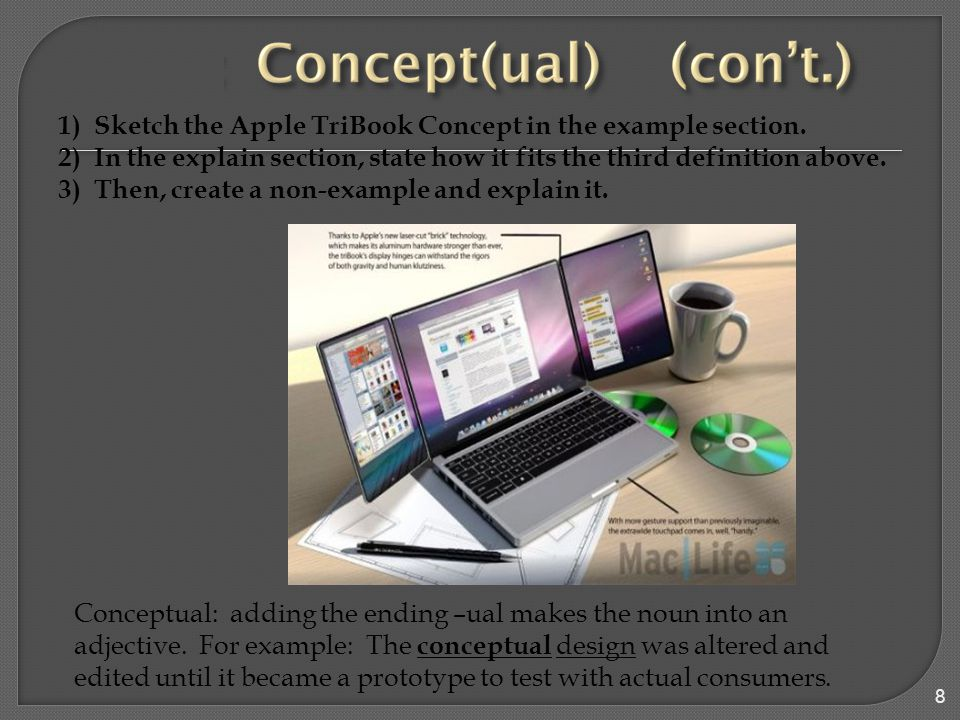 8 1)Sketch the Apple TriBook Concept in the example section. 2)In the explain section, state how it fits the third definition above. 3)Then, create a