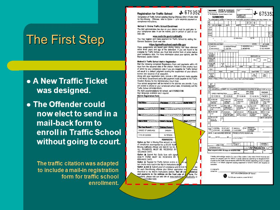 The First Step ● A New Traffic Ticket was designed. ● The Offender could now elect to send in a mail-back form to enroll in Traffic School without goi