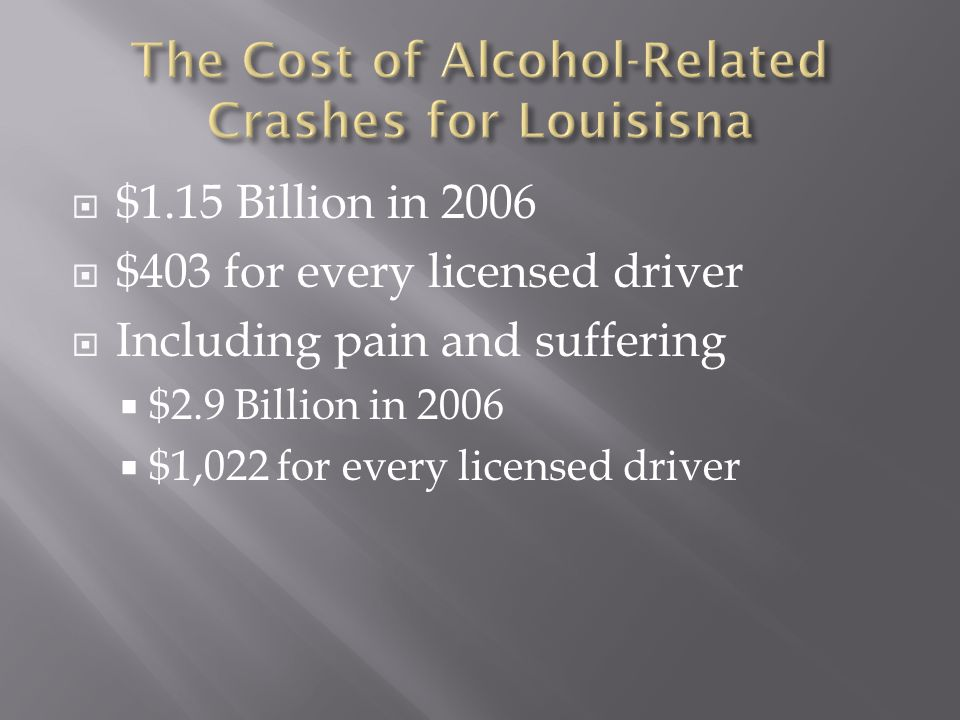  $1.15 Billion in 2006  $403 for every licensed driver  Including pain and suffering  $2.9 Billion in 2006  $1,022 for every licensed driver