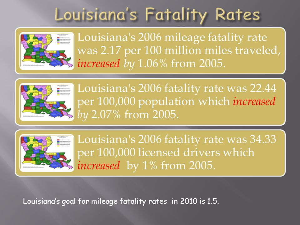  $6.03 billion dollars for the citizens of Louisiana  This accounts for about 4.5% of personal income  $2,104 for every licensed driver in Louisiana (based on 2.869 million licensed drivers Source: Cost estimates are based on a study conducted by NHTSA in 2000 The Economic Impact of Motor Vehicle Crashes (DOT HS 809446).