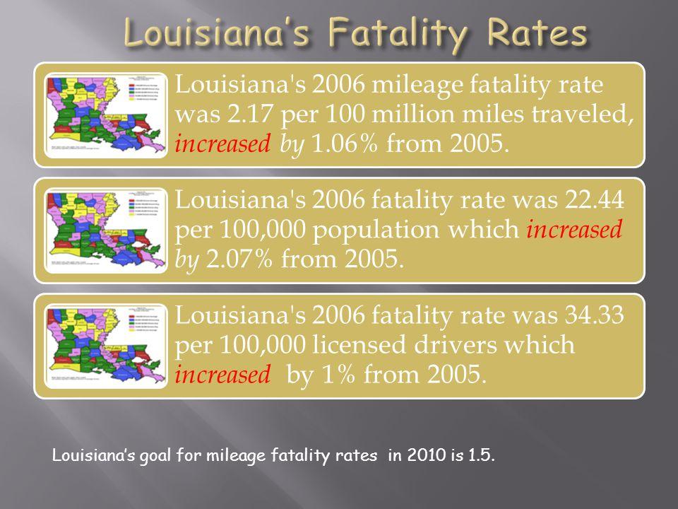 1000 # Alc-Rltd Fatal# Alc-Rltd Injury Licens ed Alcohol- Related Crashes per 100,000 Lc.