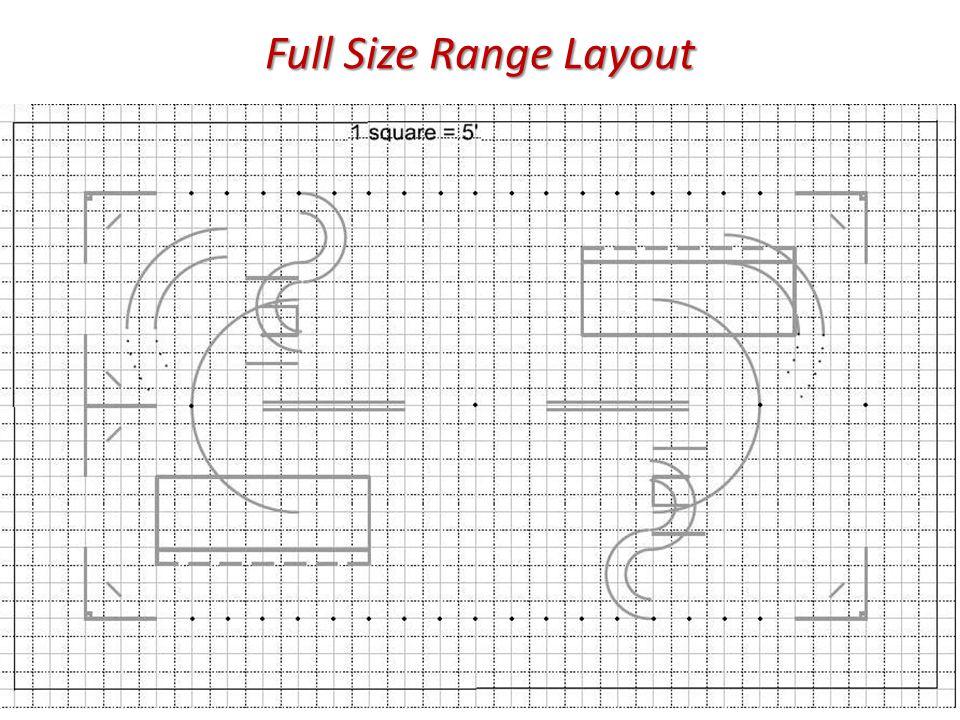 Full Size Range Layout