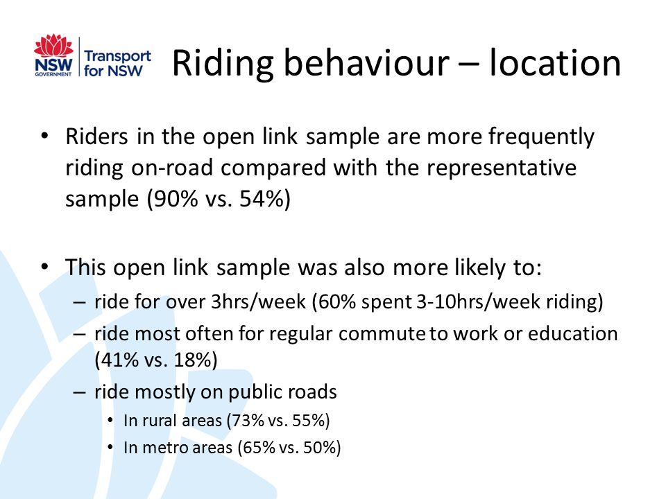 Riding behaviour – location Riders in the open link sample are more frequently riding on-road compared with the representative sample (90% vs. 54%) Th