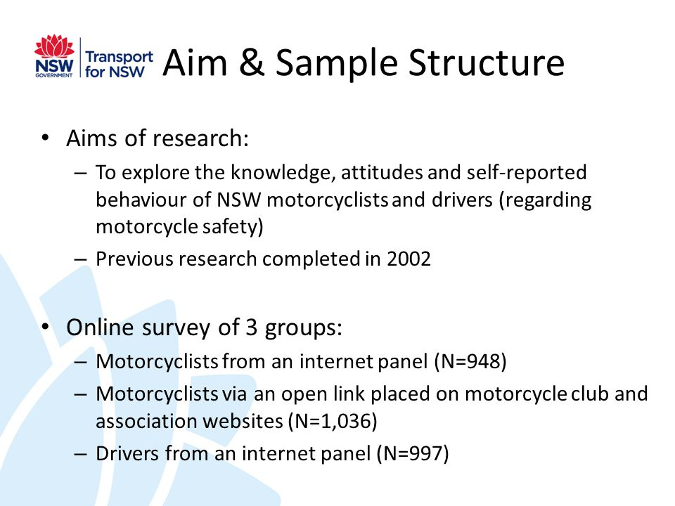 Aim & Sample Structure Aims of research: – To explore the knowledge, attitudes and self-reported behaviour of NSW motorcyclists and drivers (regarding motorcycle safety) – Previous research completed in 2002 Online survey of 3 groups: – Motorcyclists from an internet panel (N=948) – Motorcyclists via an open link placed on motorcycle club and association websites (N=1,036) – Drivers from an internet panel (N=997)