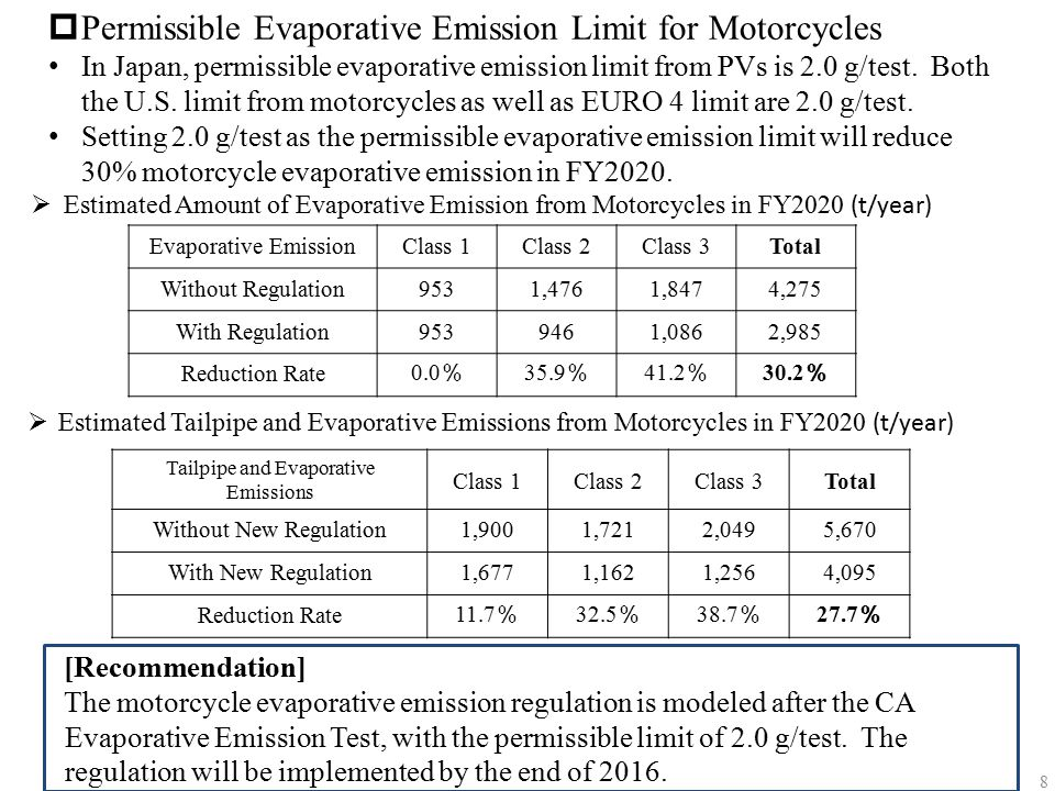  Permissible Evaporative Emission Limit for Motorcycles In Japan, permissible evaporative emission limit from PVs is 2.0 g/test. Both the U.S. limit