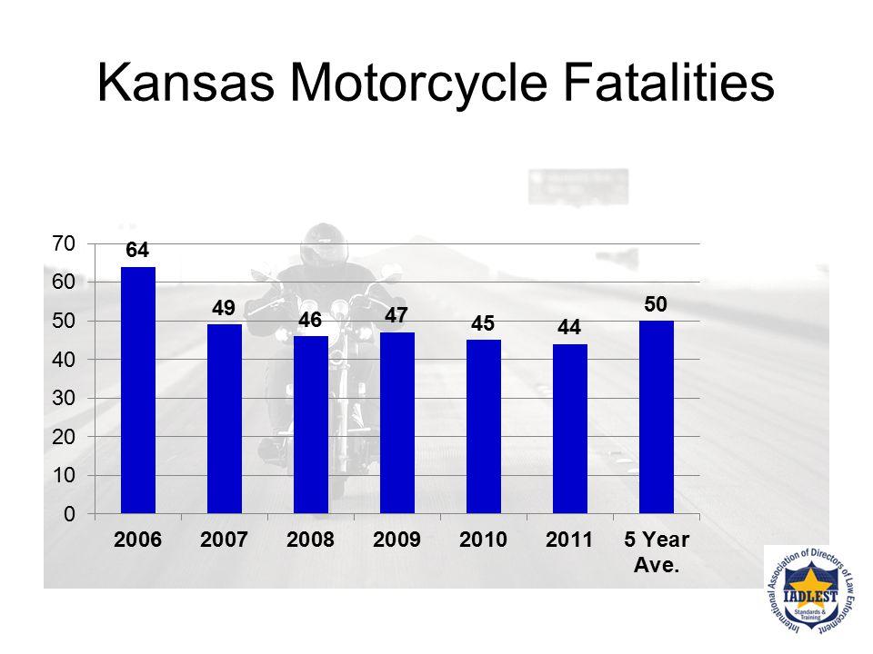 Kansas Licensed Motorcycle Drivers