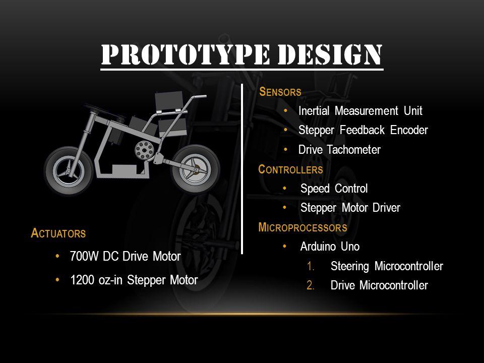 PROTOTYPE DESIGN S ENSORS Inertial Measurement Unit Stepper Feedback Encoder Drive Tachometer C ONTROLLERS Speed Control Stepper Motor Driver M ICROPR