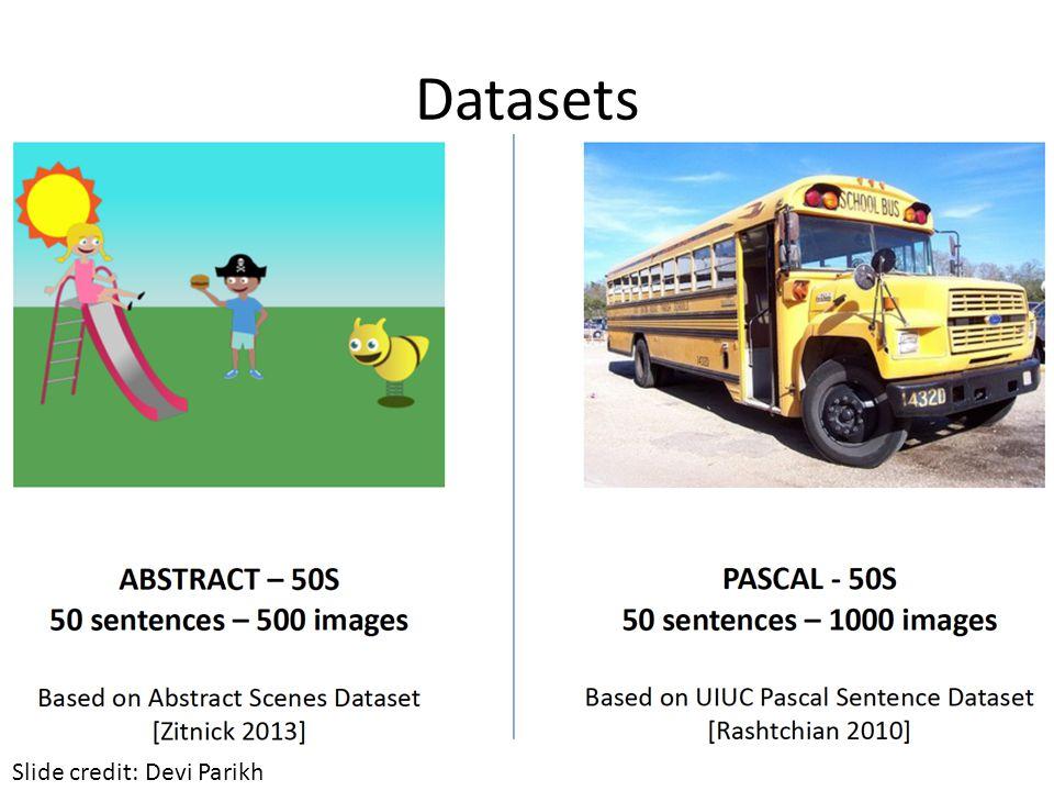 Datasets Slide credit: Devi Parikh
