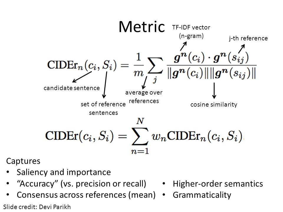 Metric candidate sentence set of reference sentences average over references cosine similarity j-th reference TF-IDF vector (n-gram) Captures Saliency and importance Accuracy (vs.