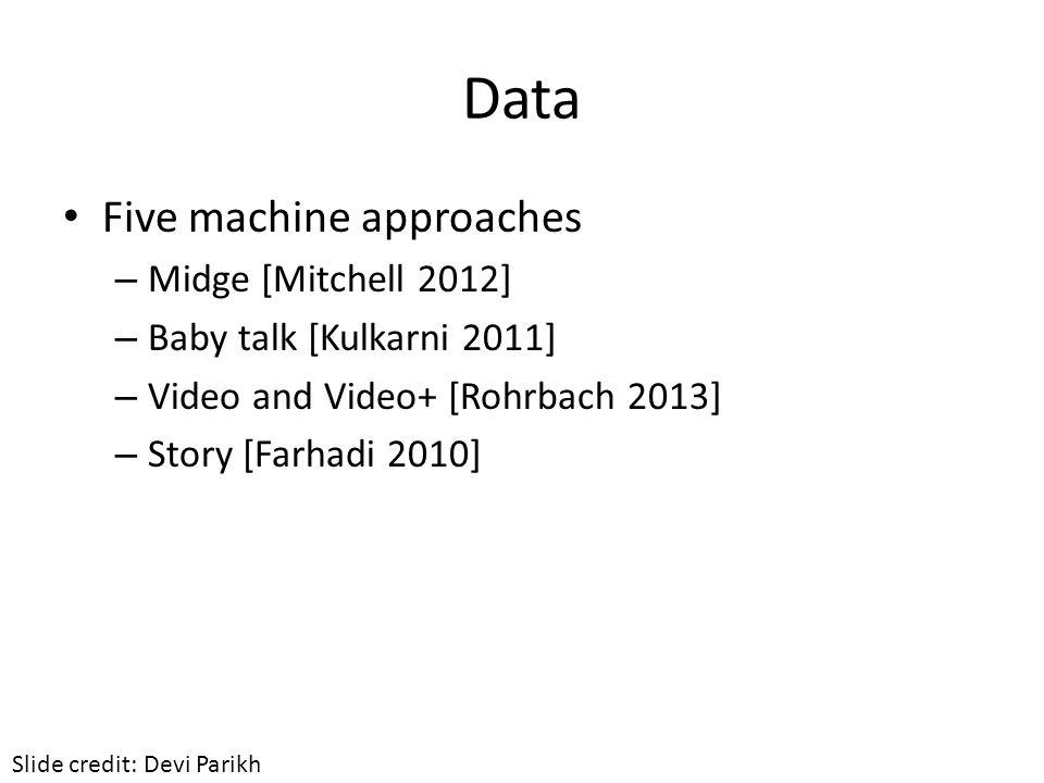 Data Five machine approaches – Midge [Mitchell 2012] – Baby talk [Kulkarni 2011] – Video and Video+ [Rohrbach 2013] – Story [Farhadi 2010] Slide credi