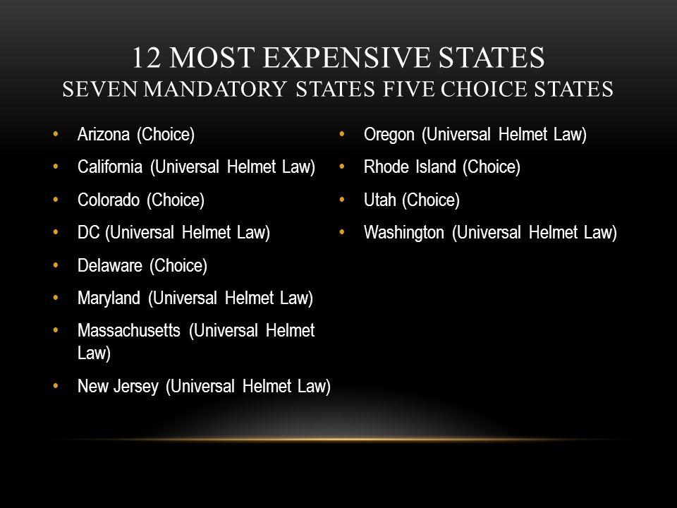 12 MOST EXPENSIVE STATES SEVEN MANDATORY STATES FIVE CHOICE STATES Arizona (Choice) California (Universal Helmet Law) Colorado (Choice) DC (Universal