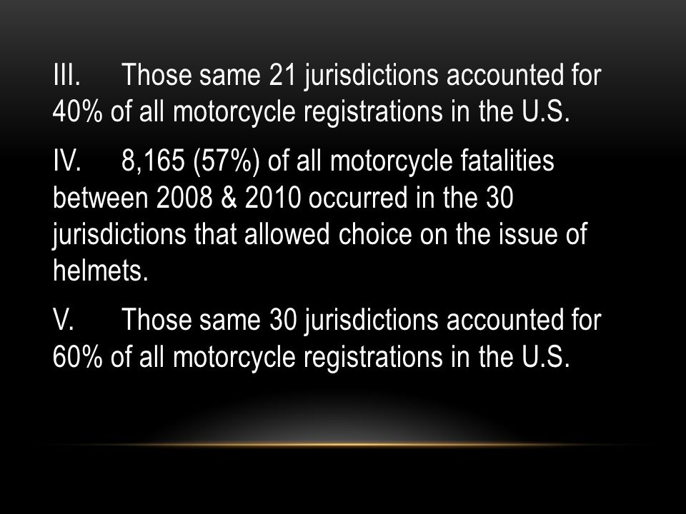 III.Those same 21 jurisdictions accounted for 40% of all motorcycle registrations in the U.S. IV.8,165 (57%) of all motorcycle fatalities between 2008