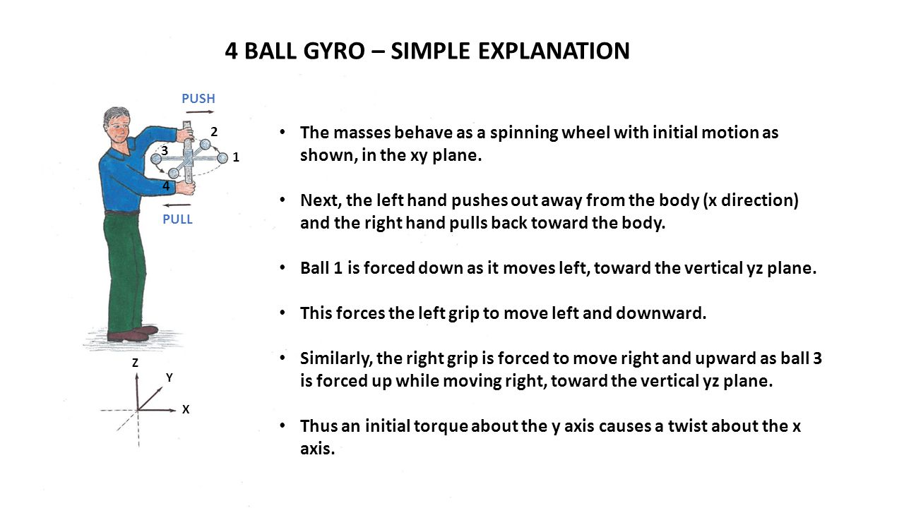 MOTORCYCLE TURN – SIMPLE EXPLANATION Think of the front wheel of a motorcycle as consisting of 4 heavy balls attached to 4 strong massless rods and rolling, as shown, on a smooth massless rim.
