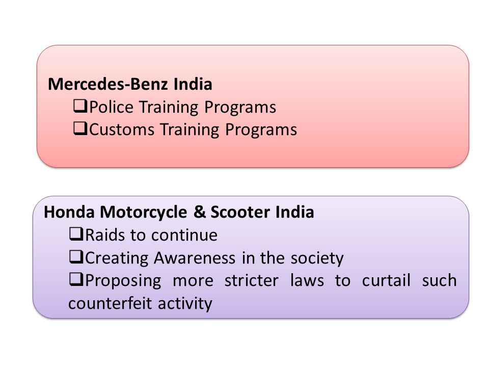 Mercedes-Benz India  Police Training Programs  Customs Training Programs Mercedes-Benz India  Police Training Programs  Customs Training Programs Honda Motorcycle & Scooter India  Raids to continue  Creating Awareness in the society  Proposing more stricter laws to curtail such counterfeit activity Honda Motorcycle & Scooter India  Raids to continue  Creating Awareness in the society  Proposing more stricter laws to curtail such counterfeit activity