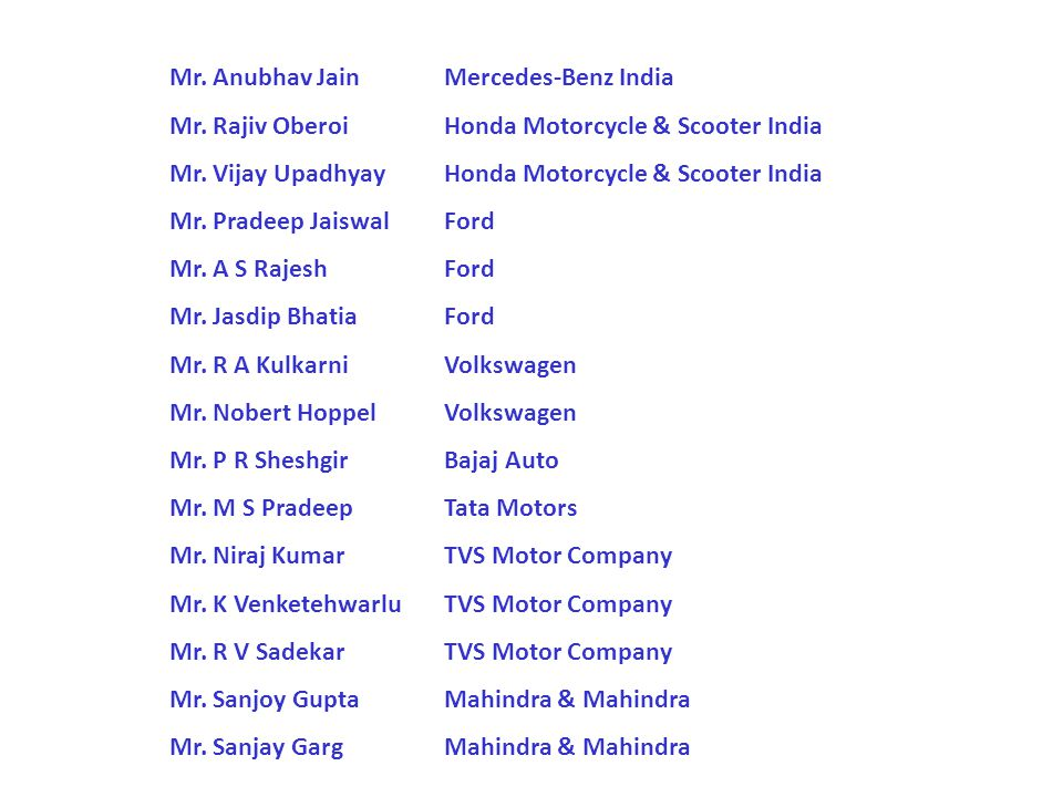 Mr Sanjoy Gupta Mr. Anubhav JainMercedes-Benz India Mr.