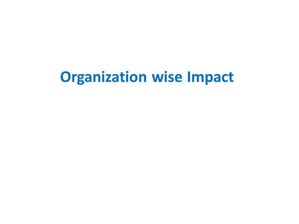 Organization wise Impact