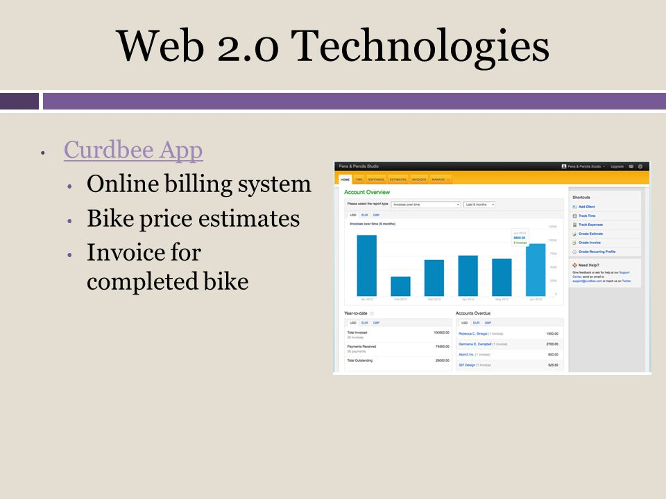 Web 2.0 Technologies Curdbee App Online billing system Bike price estimates Invoice for completed bike