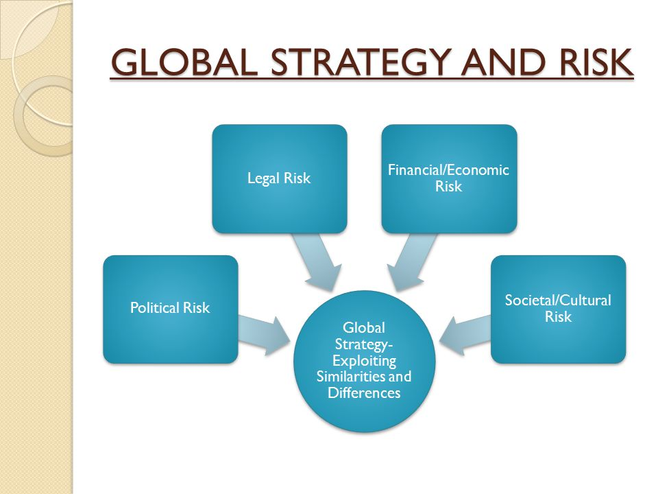 GLOBAL STRATEGY AND RISK Global Strategy- Exploiting Similarities and Differences Political RiskLegal Risk Financial/Economic Risk Societal/Cultural R