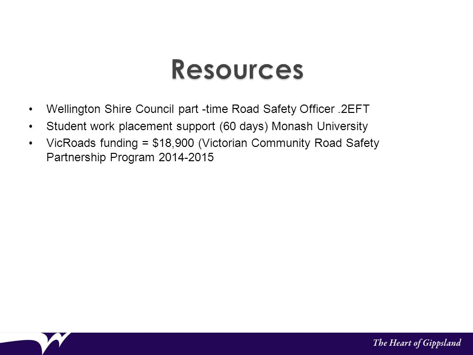 Wellington Shire Council part -time Road Safety Officer.2EFT Student work placement support (60 days) Monash University VicRoads funding = $18,900 (Vi
