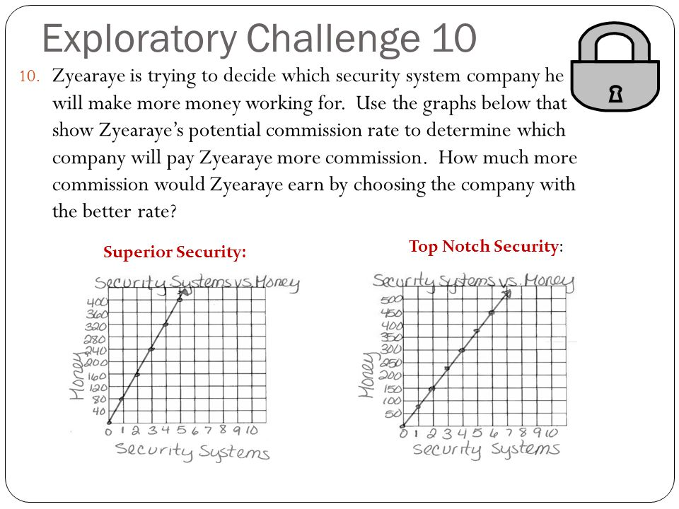 Exploratory Challenge 10 10. Zyearaye is trying to decide which security system company he will make more money working for. Use the graphs below that