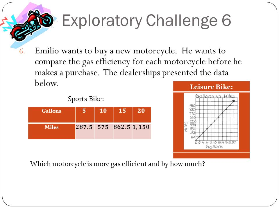 Exploratory Challenge 6 6. Emilio wants to buy a new motorcycle. He wants to compare the gas efficiency for each motorcycle before he makes a purchase
