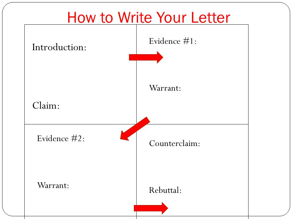 How to Write Your Letter Claim: Evidence #2: Warrant: Evidence #1: Warrant: Counterclaim: Rebuttal: Introduction:
