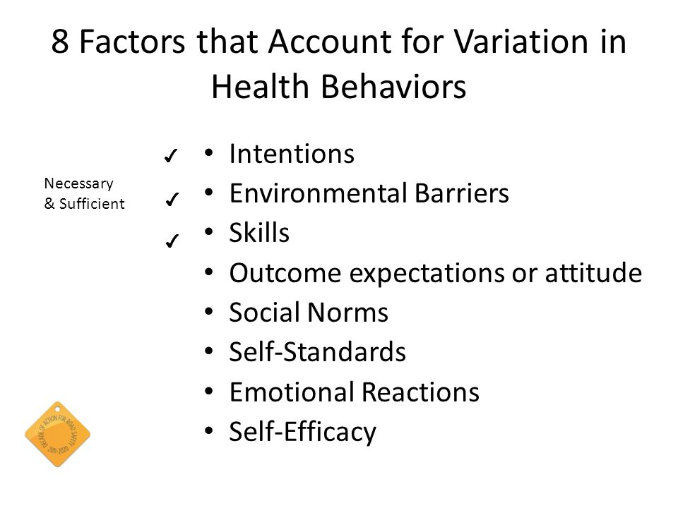 8 Factors that Account for Variation in Health Behaviors Intentions Environmental Barriers Skills Outcome expectations or attitude Social Norms Self-Standards Emotional Reactions Self-Efficacy ✔ ✔ ✔ Necessary & Sufficient