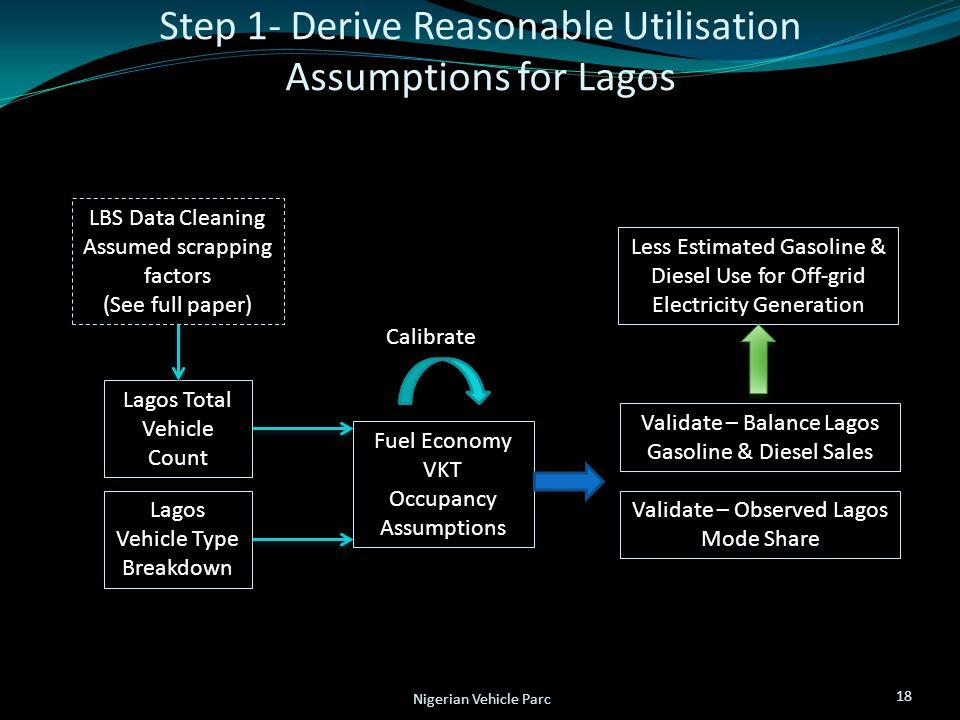 Step 1- Derive Reasonable Utilisation Assumptions for Lagos 18 Nigerian Vehicle Parc Fuel Economy VKT Occupancy Assumptions Lagos Total Vehicle Count