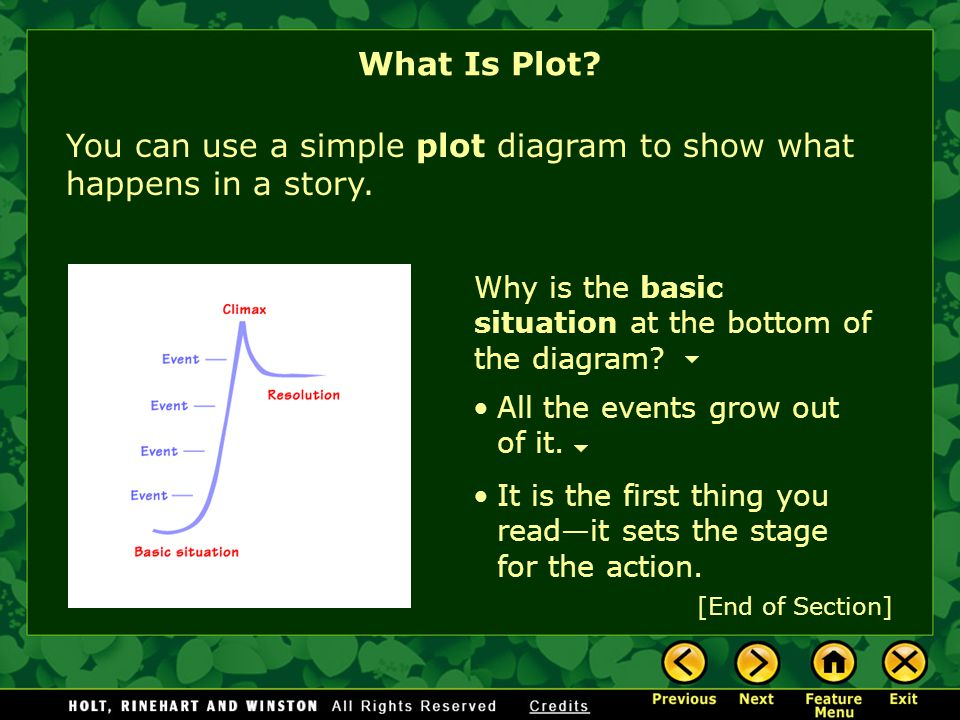 Plot is what happens in a story. What Is Plot.
