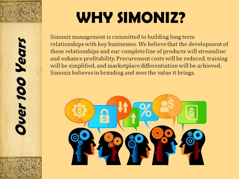 WHY SIMONIZ.
