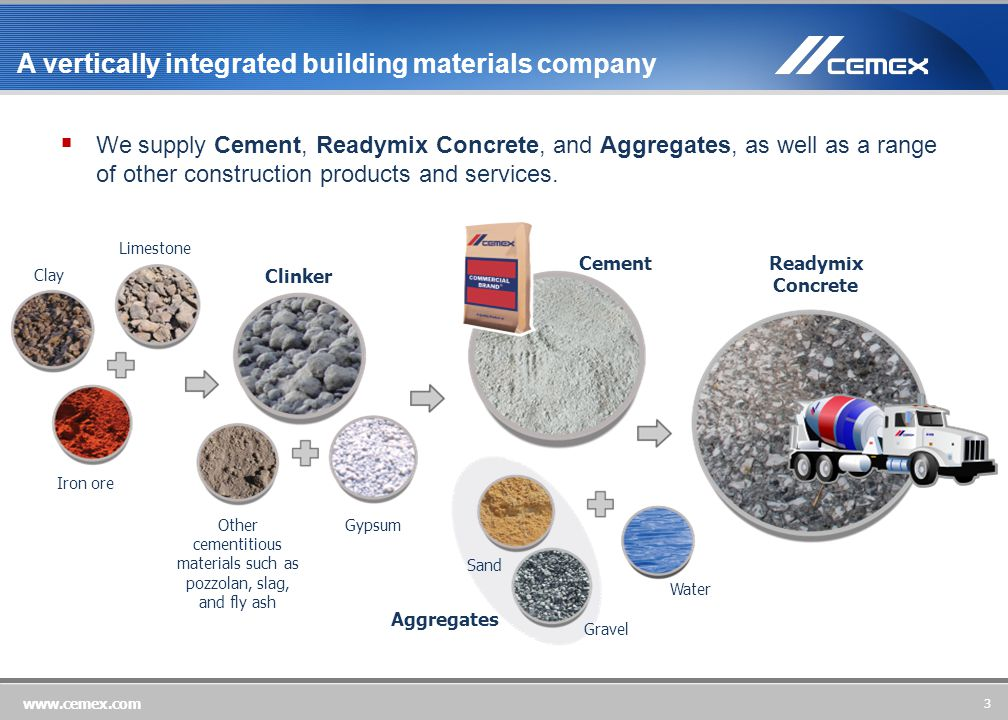 3 www.cemex.com A vertically integrated building materials company  We supply Cement, Readymix Concrete, and Aggregates, as well as a range of other construction products and services.