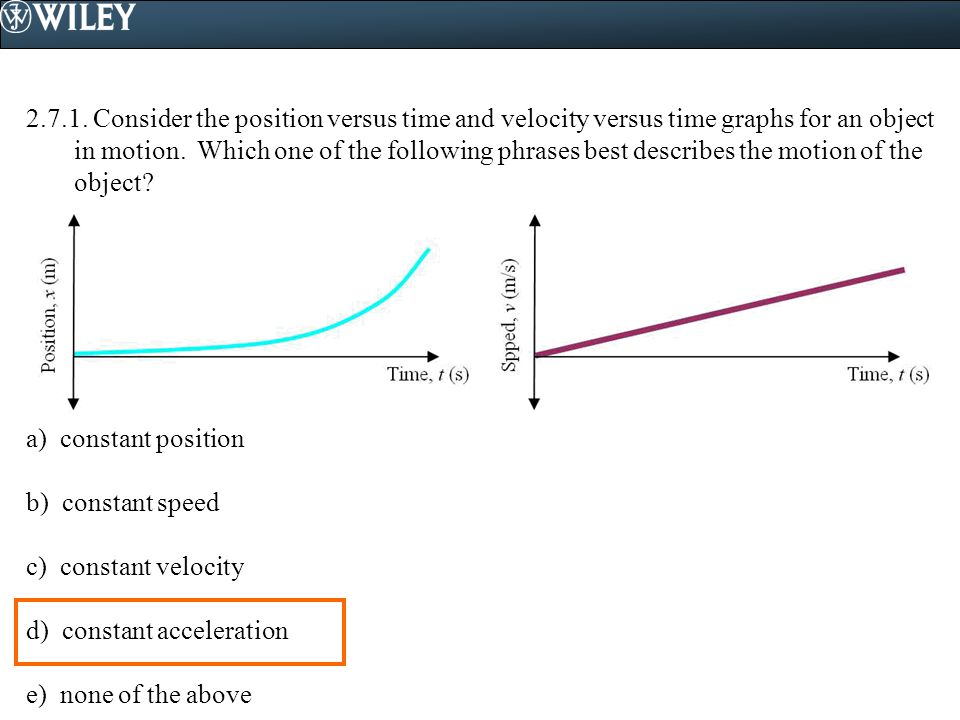 2.7.1.Consider the position versus time and velocity versus time graphs for an object in motion.
