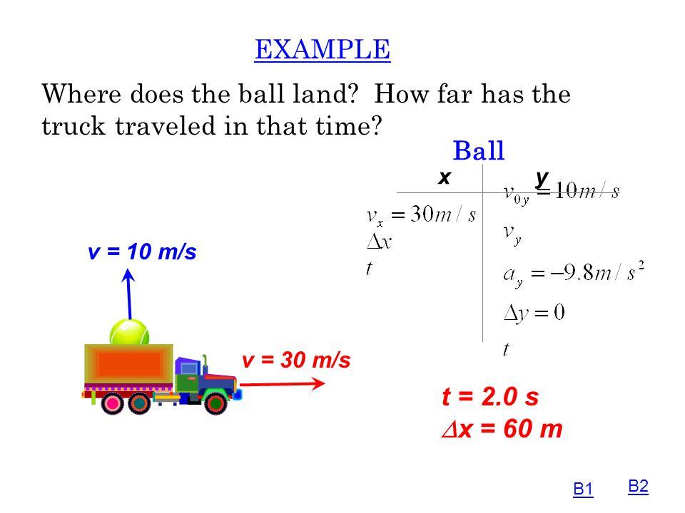EXAMPLE What horizontal firing (muzzle) velocity splashes the cannonball into the pond? 95 m 40 m v0v0 t = 2.86 s v 0 = 33.2 m/s