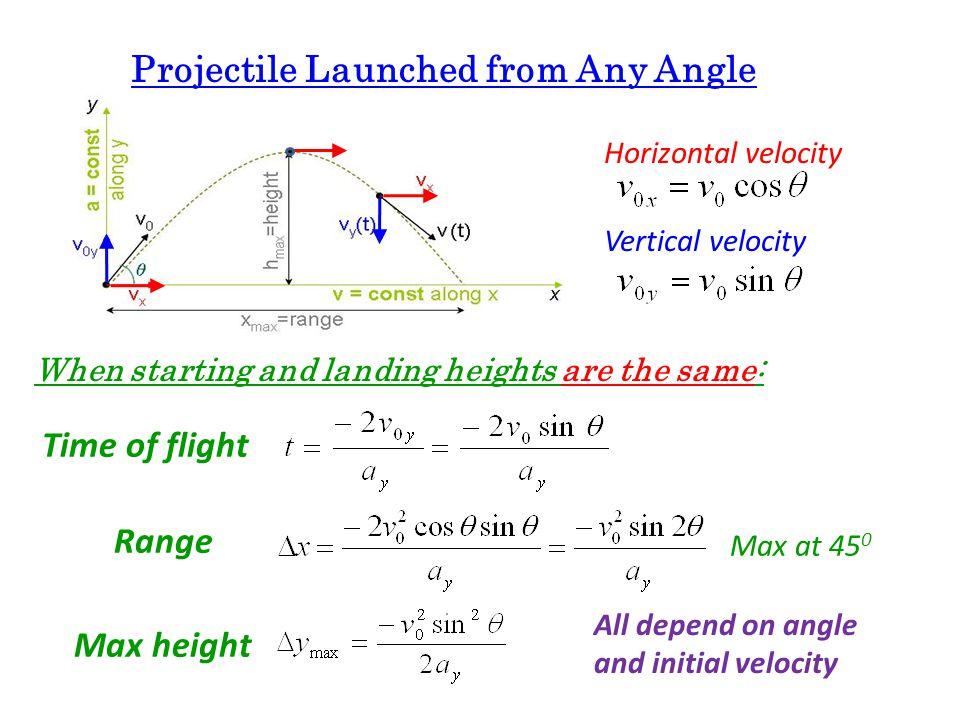 http://zamestnanci.fai.utb.cz/~schauer/PhET- 1.0/simulations/simsa79a.html?sim=Projectile _Motion