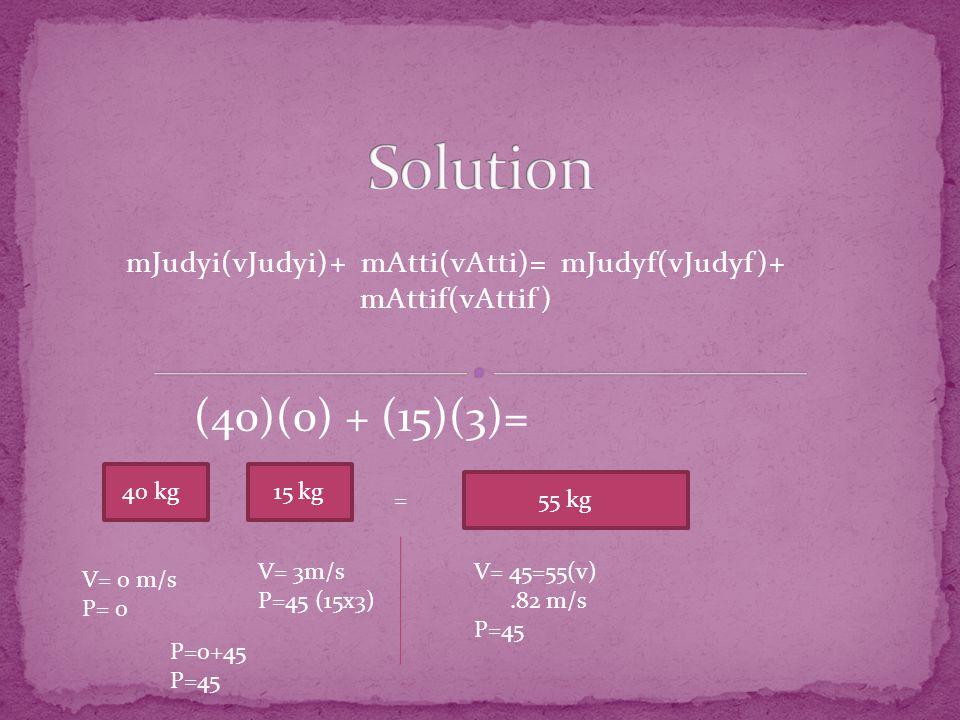 mJudyi(vJudyi)+ mAtti(vAtti)= mJudyf(vJudyf)+ mAttif(vAttif) (40)(0) + (15)(3)= = 40 kg15 kg V= 3m/s P=45 (15x3) V= 0 m/s P= 0 P=0+45 P=45 55 kg V= 45=55(v).82 m/s P=45