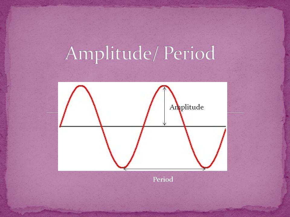 Amplitude Period