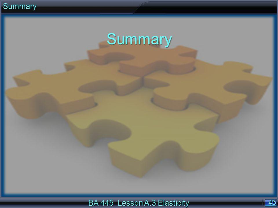 45 BA 445 Lesson A.3 Elasticity SummarySummary
