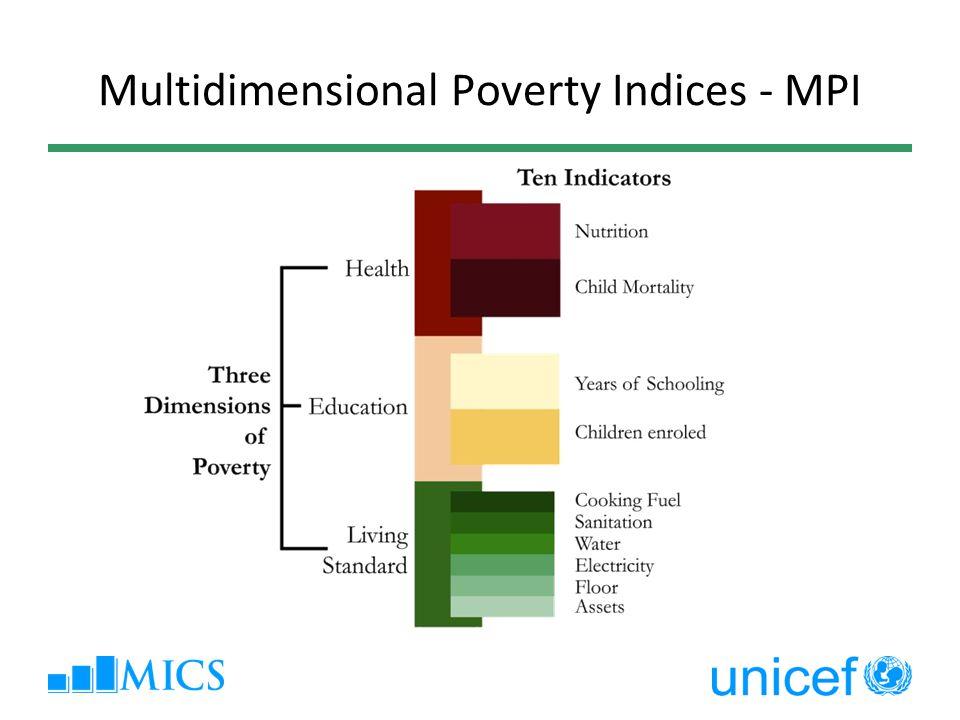 Multidimensional Poverty Indices - MPI