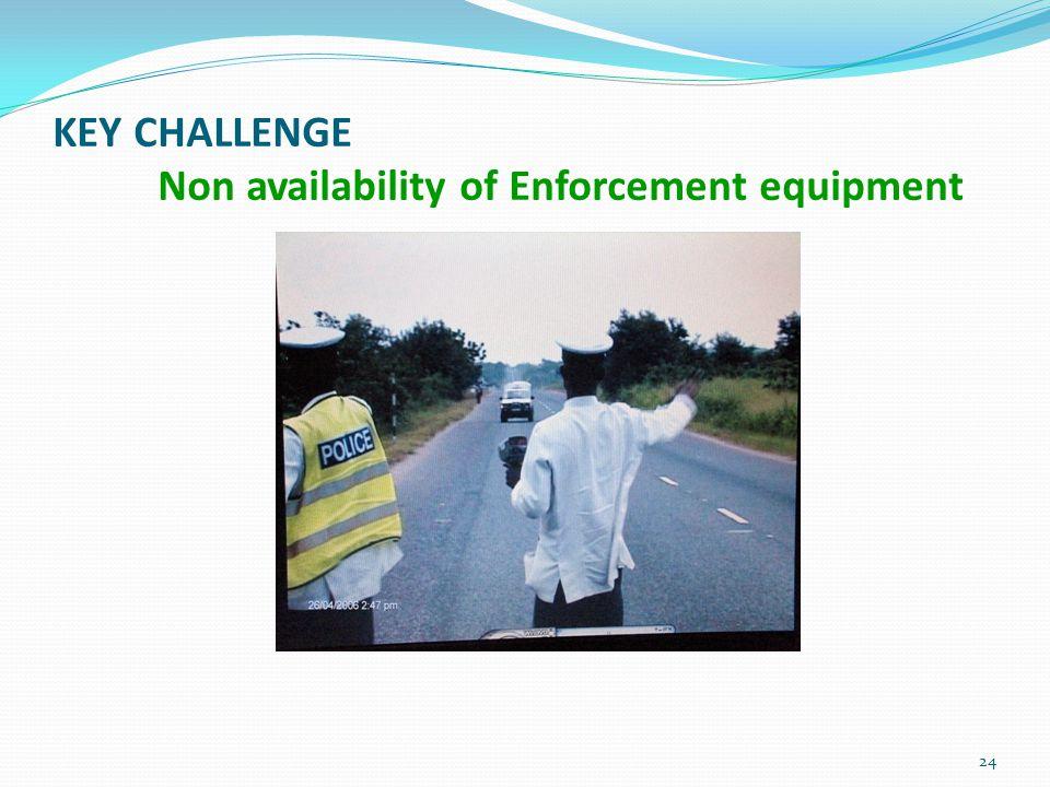 KEY CHALLENGE Non availability of Enforcement equipment 24