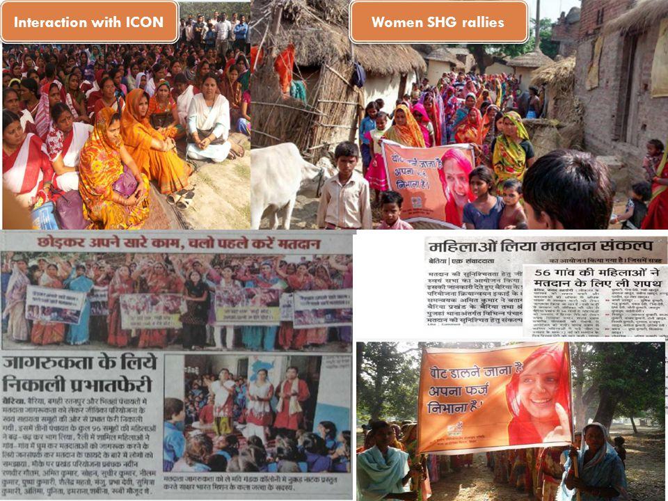 Interaction with ICON Women SHG rallies